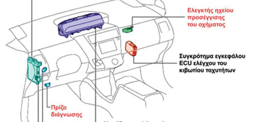 Όταν ακούτε πλέον γκάζια στο δρόμο να ξέρετε ότι δεν πρόκειται για βενζινοκινητήρα!!!!_STARTEG.GR