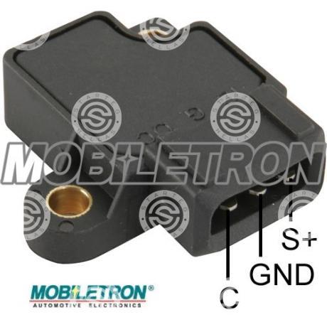 IG-M009 | starteg.gr