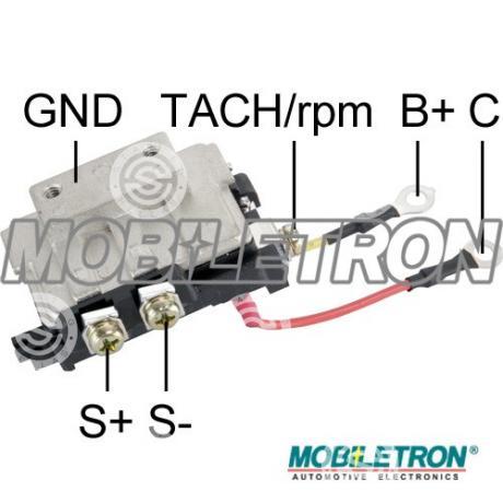 IG-T002 | STARTEG.GR