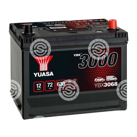 YBX3068| STARTEG.GR